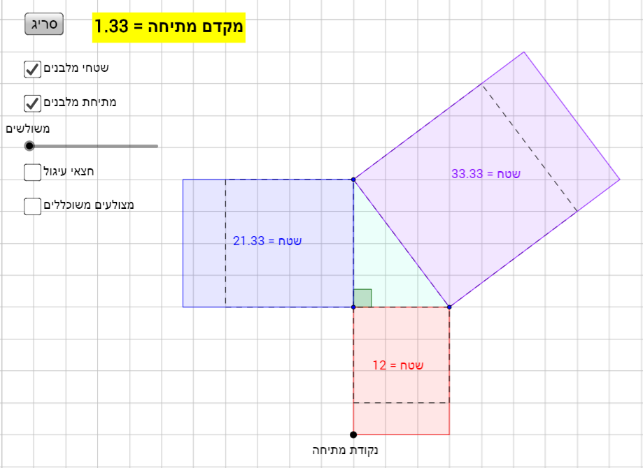 extended pythagorean theorem